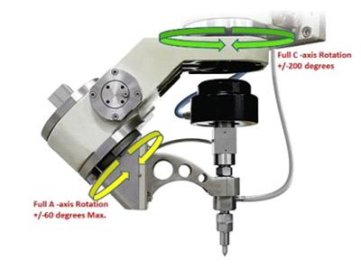 Máquina de Corte com Jato de Água Abrasivo