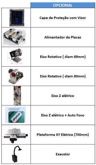 Máquina de Gravação a Laser Portátil Fibra